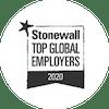 Top Global Employers 2020